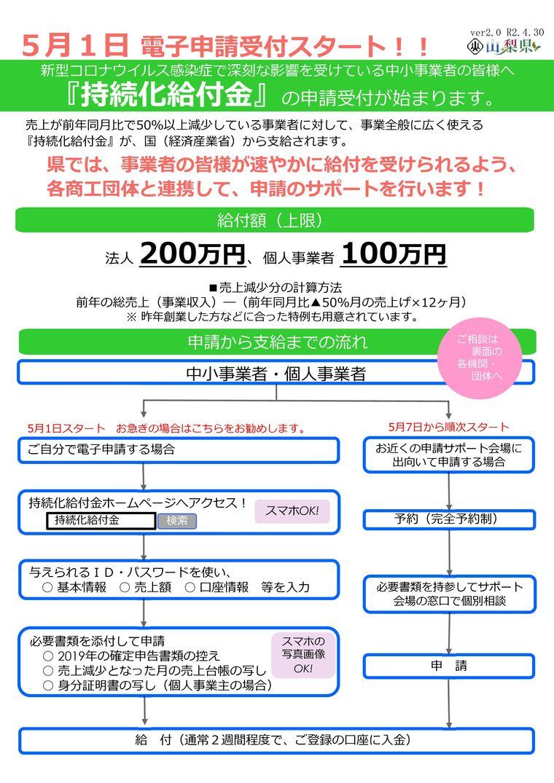 持続 化 給付 金 申請 オンライン ホームページ
